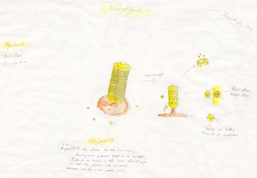 Toy and game invention process gallery-1.